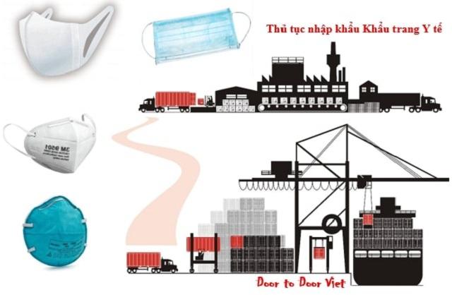 Doanh nghiệp cần phân loại thiết bị y tế trước khi nhập khẩu