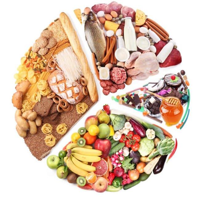 Mỗi quốc gia khác nhau sẽ có một điểm đặc trưng về thực phẩm khác nhau