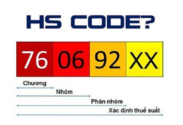 Sản phẩm khi nhập khẩu có mã HS khác nhau